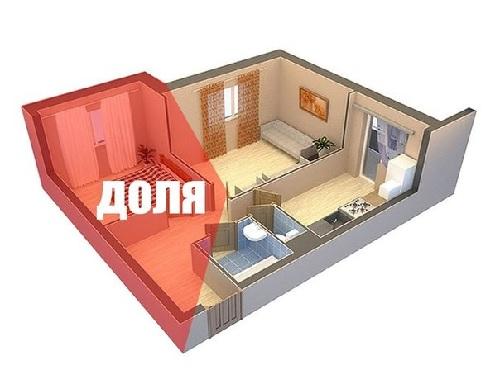 Определение долей в квартире - образец соглашения